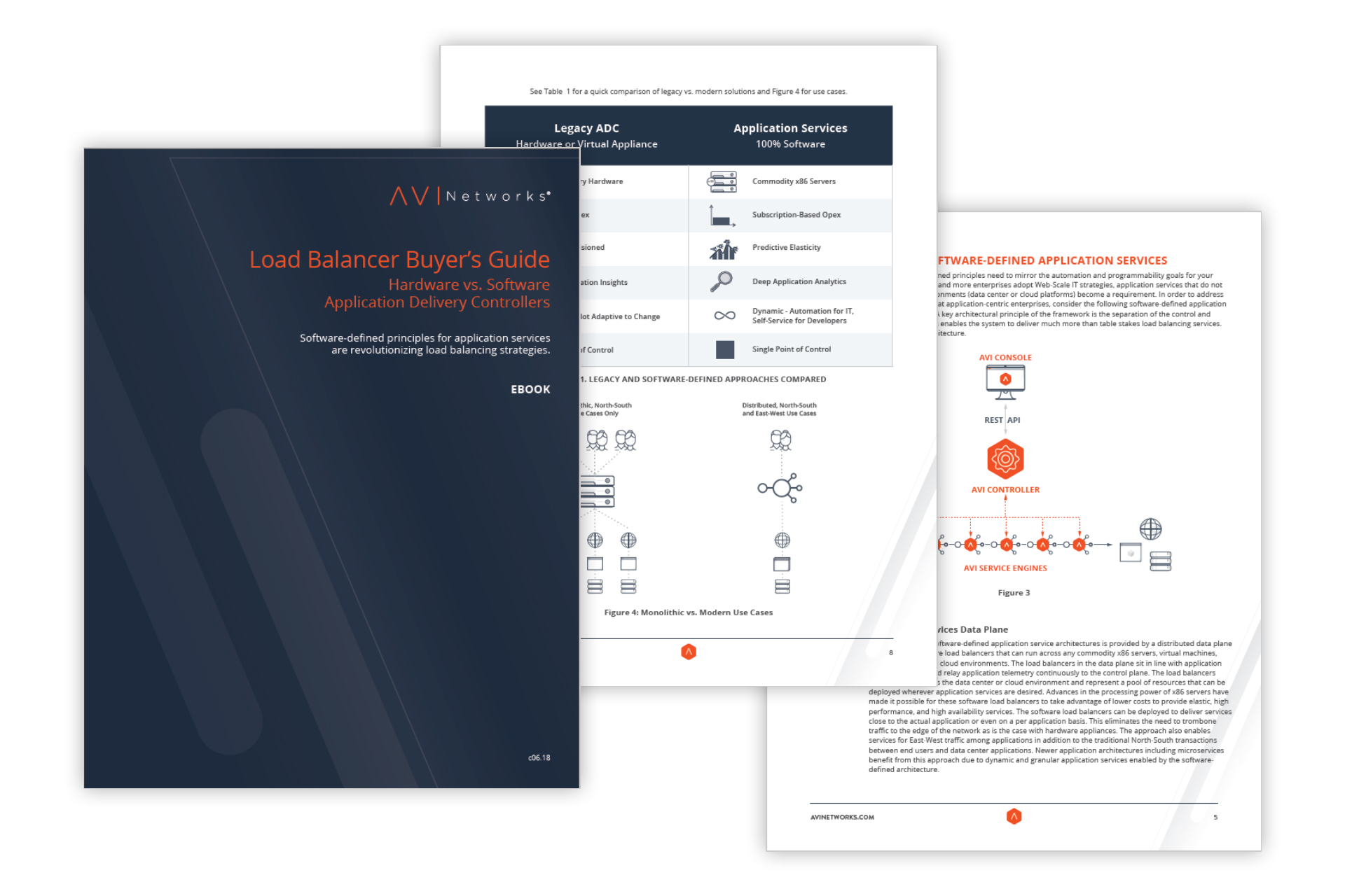 Avi Networks eBook