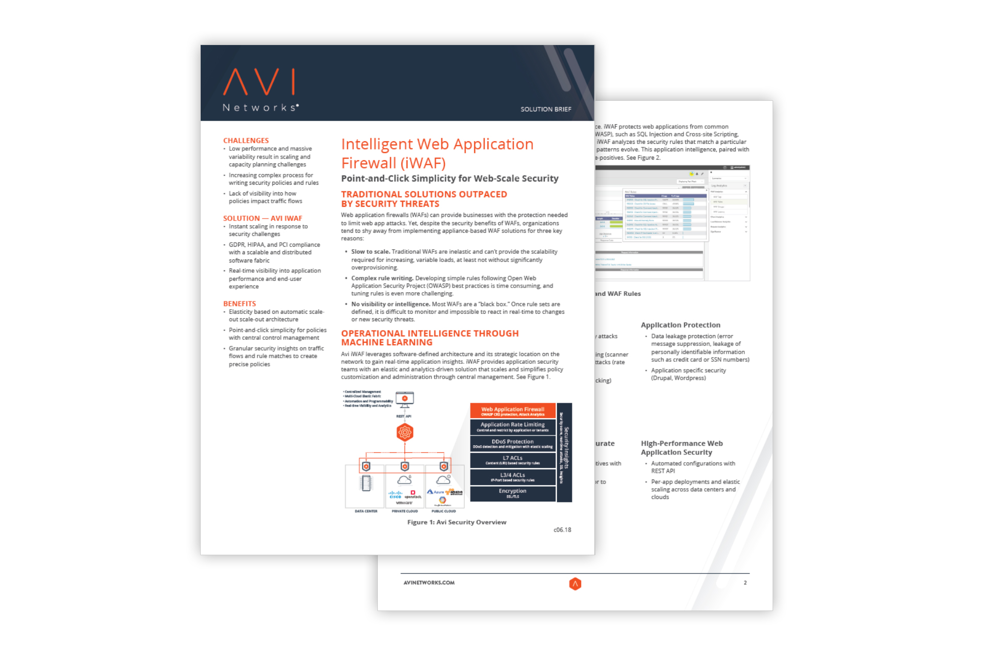 Avi Networks Solution Brief