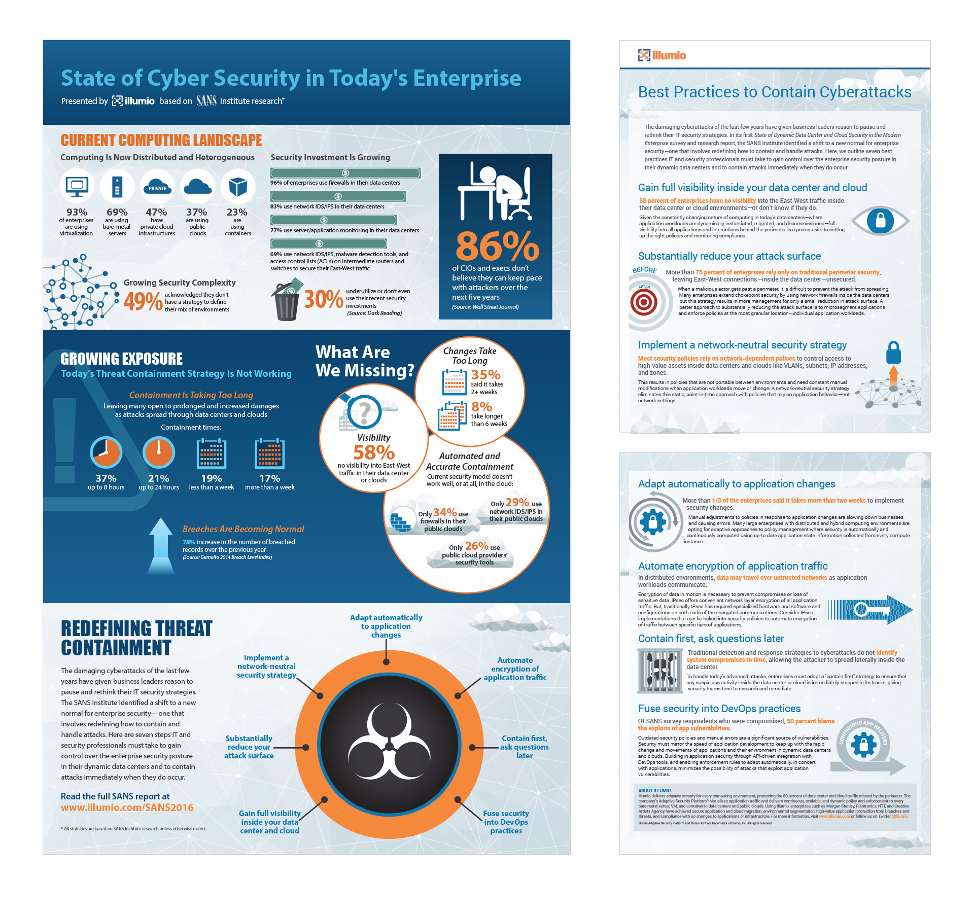 Illumio State-of-Cybersecurity Infographic and Brief